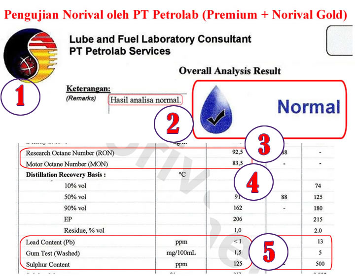 test petrolab norival gold